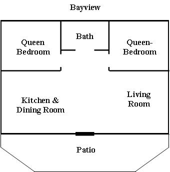 Bayview Layout