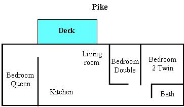 Pike Layout